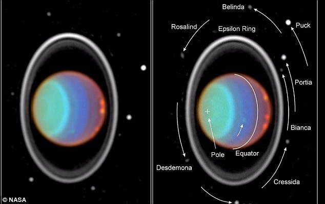 برخورد 4 قمر اورانوس با هم