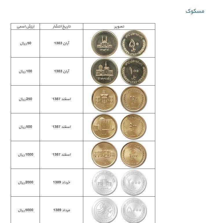 آیا سکه ۱۰ هزارتومانی به بازار آمدهاست؟