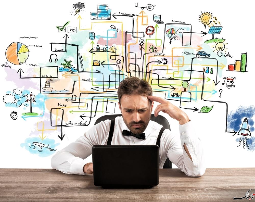 ۵ سؤالی که باید قبل از راهاندازی یک کسبوکار جدید از خود بپرسید