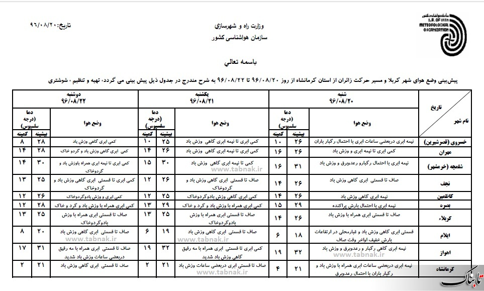 افزایش پنج برابری بلیط اتوبوس برای بازگرداندن زائران ایرانی از مرز / کاهش 40 درصدی تصادفات جاده ای اربعین و افزایش امنیت مراسم