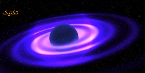 تکنیک ایجاد هاله نور دور سیارات