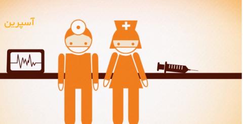 بهبود دسترسی مراقبتهای بهداشتی