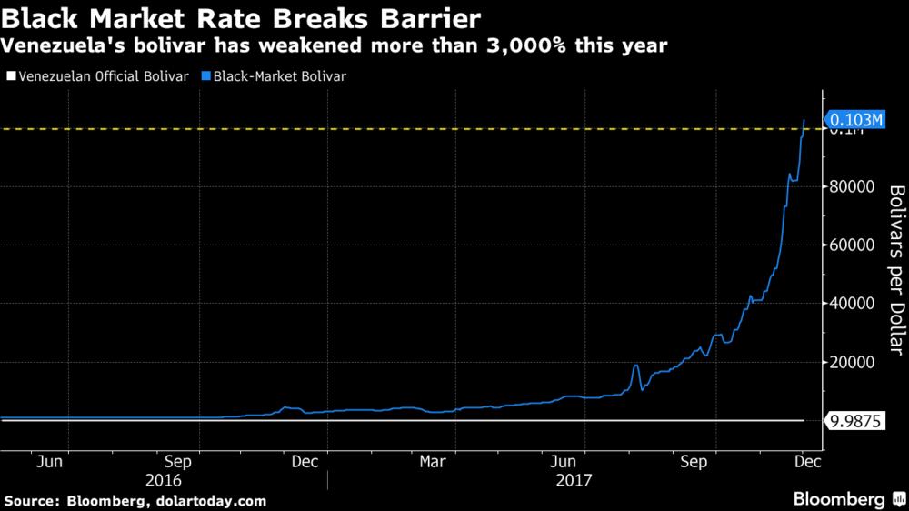 از «ادامه روند صعودی نرخ دلار و یورو» تا «سود طلا از تنشهای سیاسی در واشنگتن»