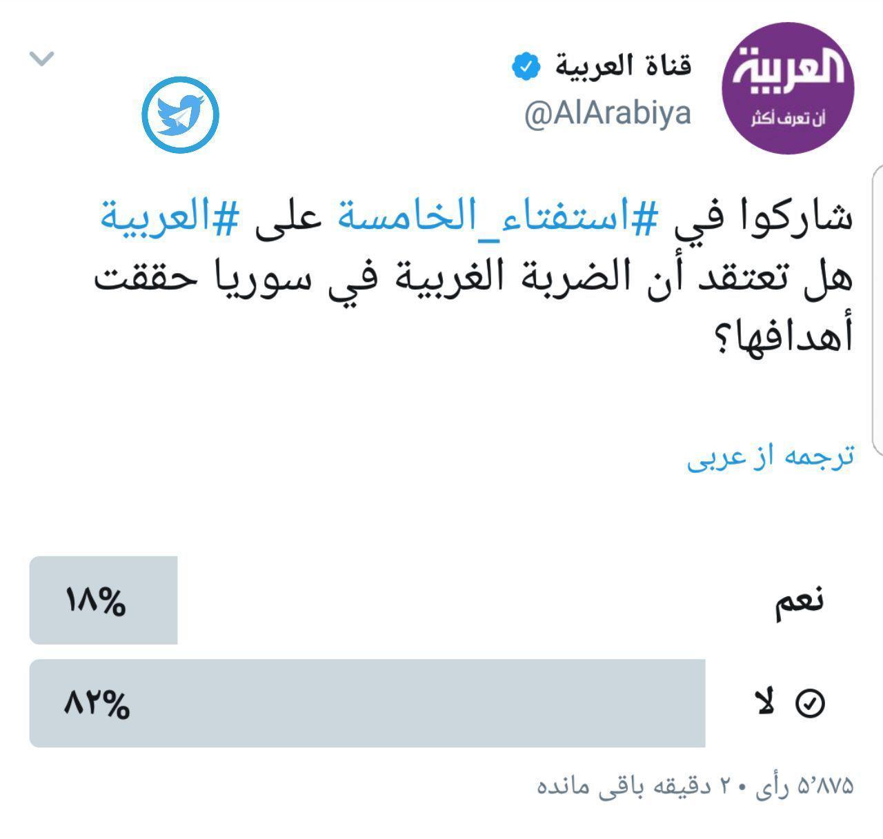 نتیجه جالب یک نظرسنجی درباره حمله به سوریه