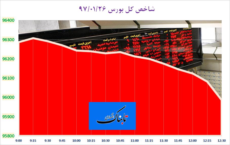 از «بازار کامپیوتر معلق در تحولات ارزی» تا «پیش بینی بزرگترین بانک آمریکا از قیمت نفت در صورت تحریم ایران»