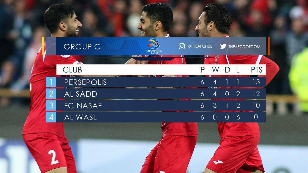 جدول نهایی گروه پرسپولیس درلیگ قهرمانان آسیا