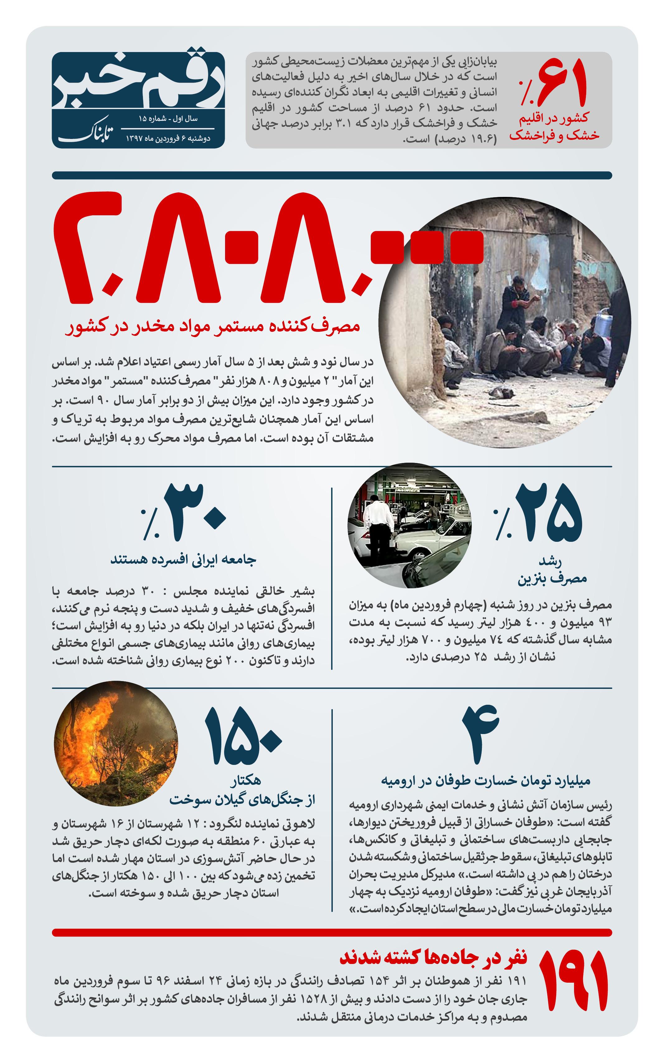 مناطقِ دارای مدارس پرخطر و فرسوده در تهران اعلام شد
