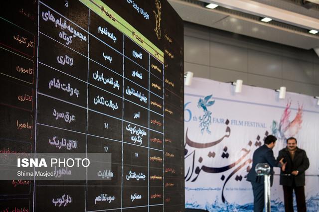 قرعهکشی جدول نمایش فیلمهای جشنواره فیلم فجر در سینمای رسانه