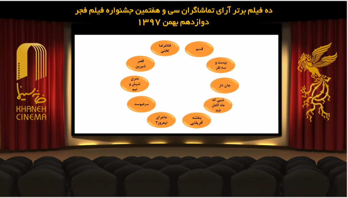 تماشای «قصر شیرین» شگفتی ساز و «ناگهان درخت» شاعرانه / سمفونی نهم با ساز ناکوک! / دو فیلم به جشنواره اضافه شد!