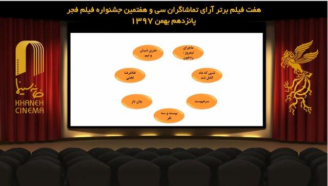 رونمایی از «دیدن این فیلم جرم است»، «23 نفر» و «پالتو شتری» / نمایش «تیغ و ترمه» با مونتاژ جدید