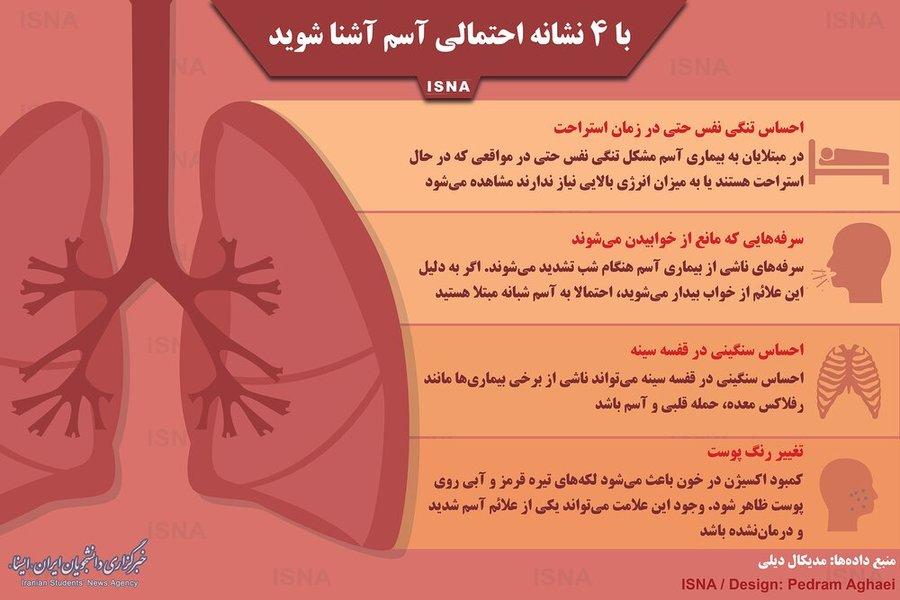 مهمترین علائم آسم را بشناسید+ اینفوگرافی