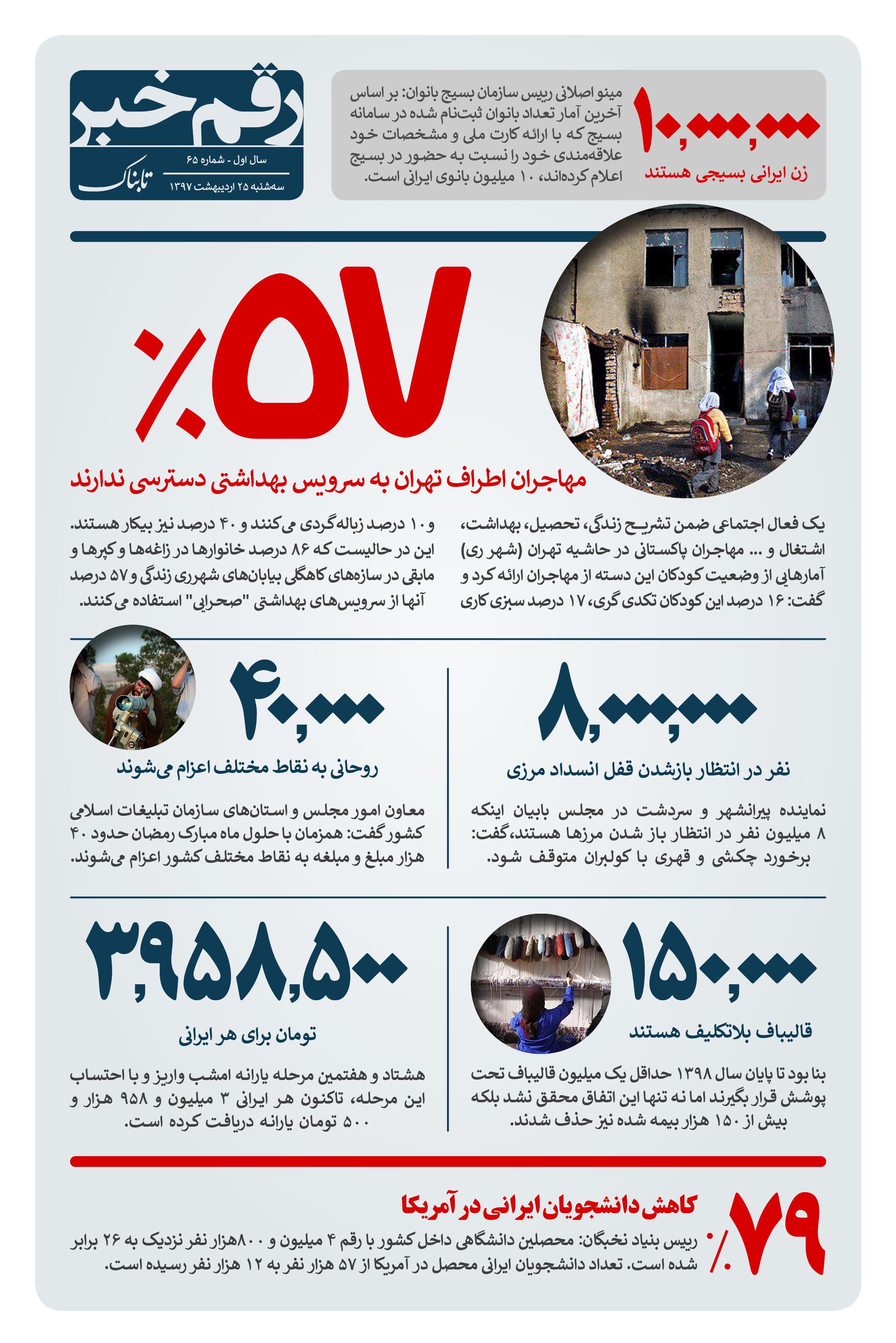 رقم خبر: مشکل سرویس بهداشتی بیخ گوش تهران
