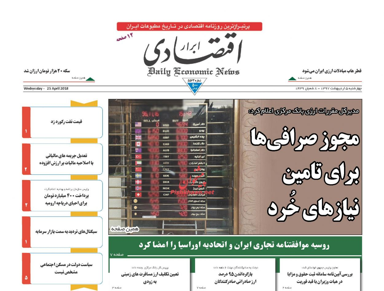 روزنامههای اقتصادی چهارشنبه ۵ اردیبهشت ۹۷