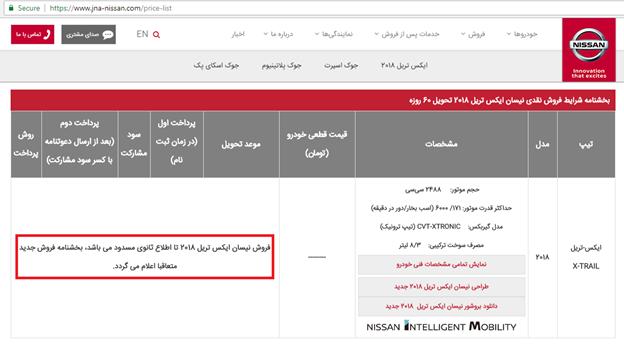 ابهامات فراوان در فهرست شرکت های خودرویی دریافت کننده ارز رسمی