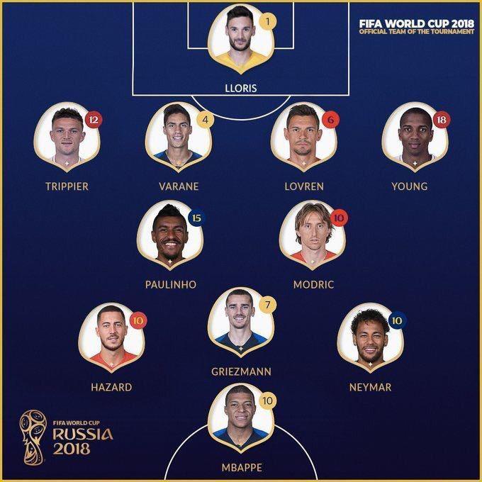 تیم منتخب جام جهانی ازسوی فیفا اعلام شد