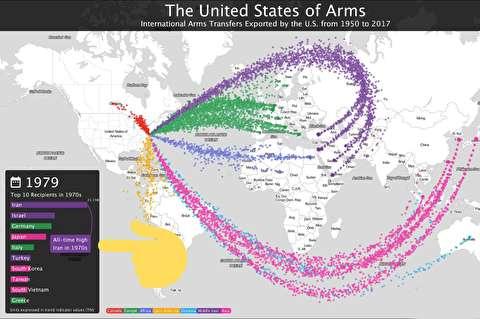 ایران بزرگترین خریدار تسلیحات نظامی آمریکا
