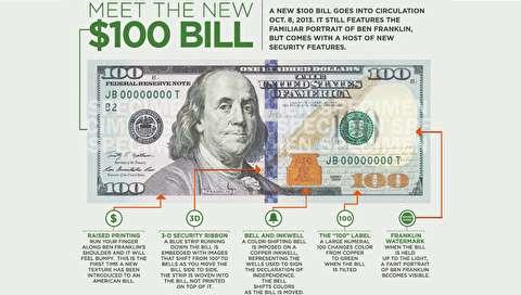 روش تشخیص دلار تقلبی
