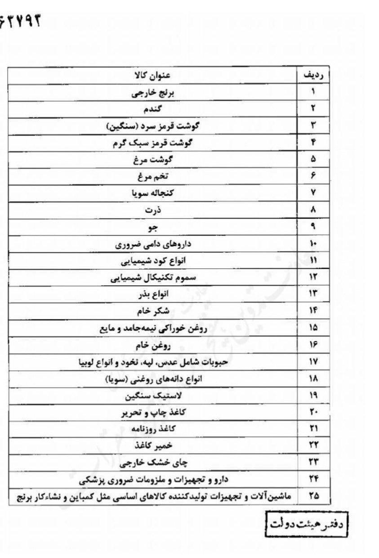 ۲۵ ردیف کالا مشمول ارز دولتی مشخص شد