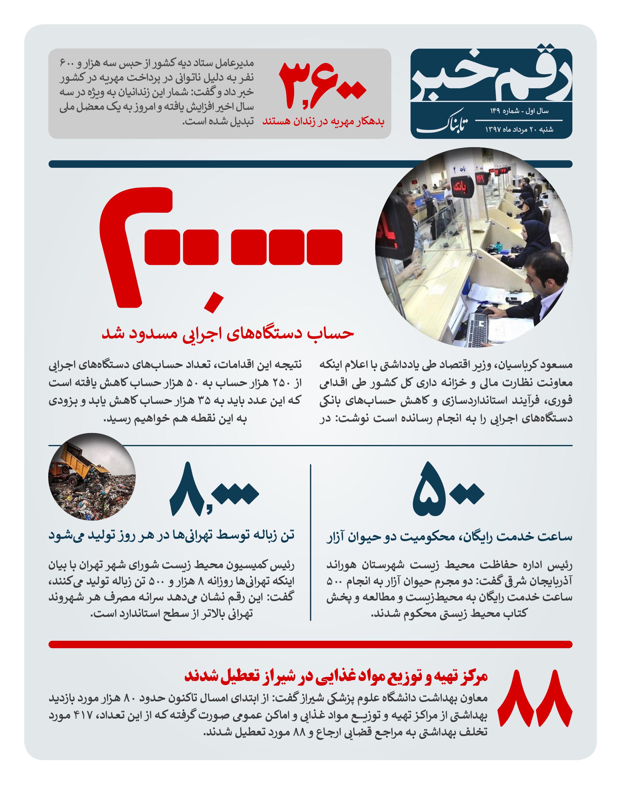 رقم خبر: آماری از زندانیان مهریه