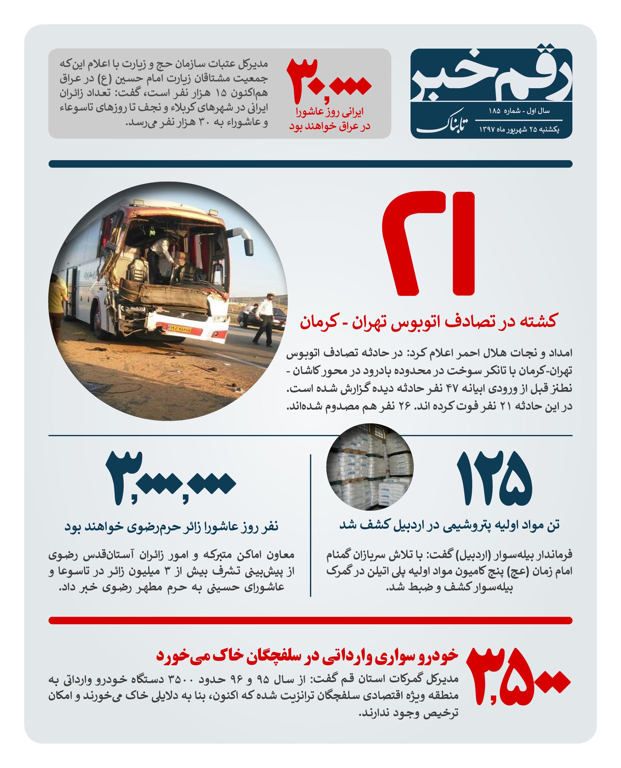 رقم خبر: ۲۱ کشته در تصادف یک اتوبوس