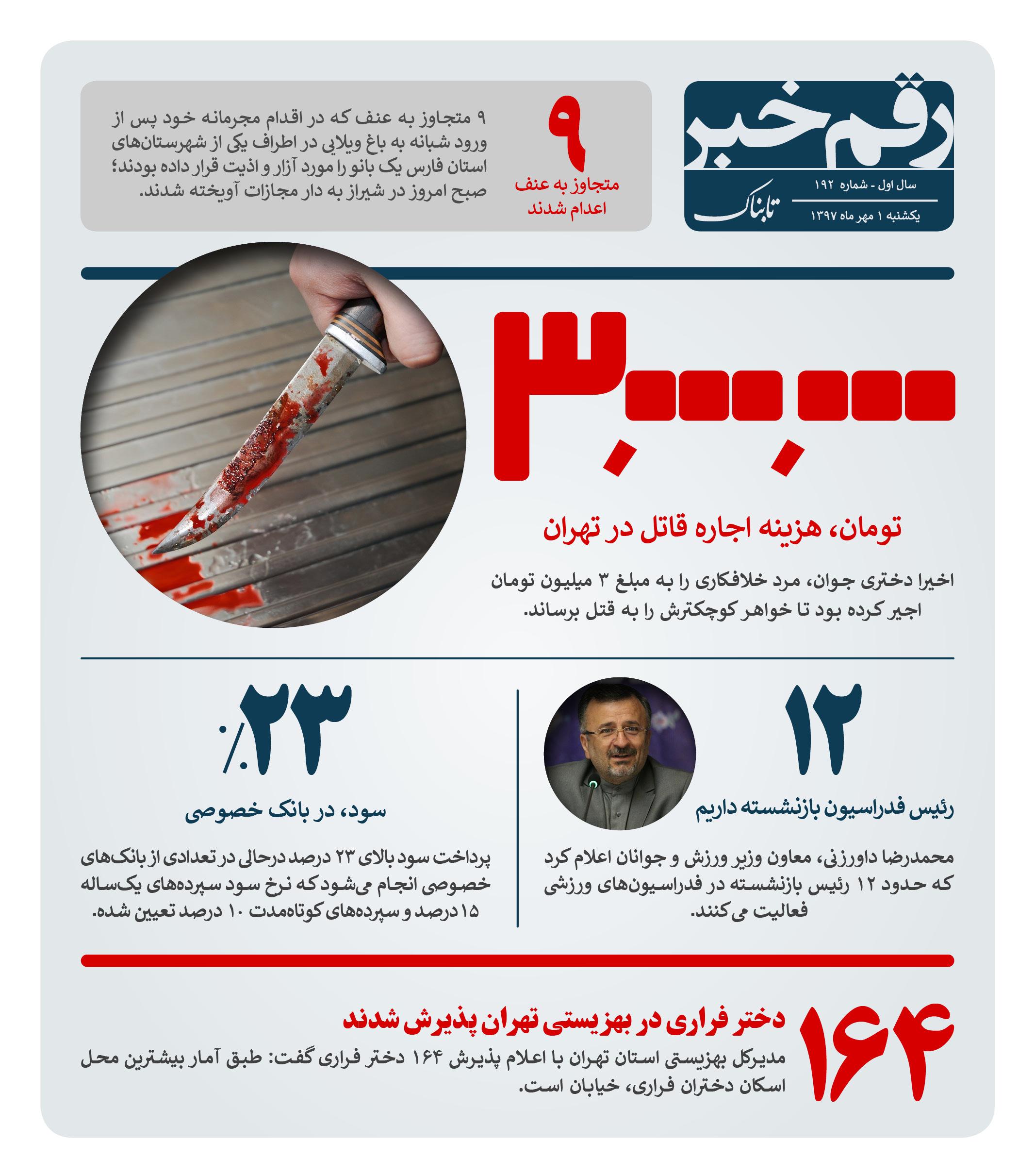 رقم خبر: هزینه اجاره قاتل در تهران