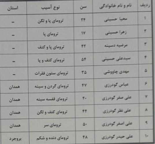 اسامی مجروحان تصادف زائران ایرانی در عراق