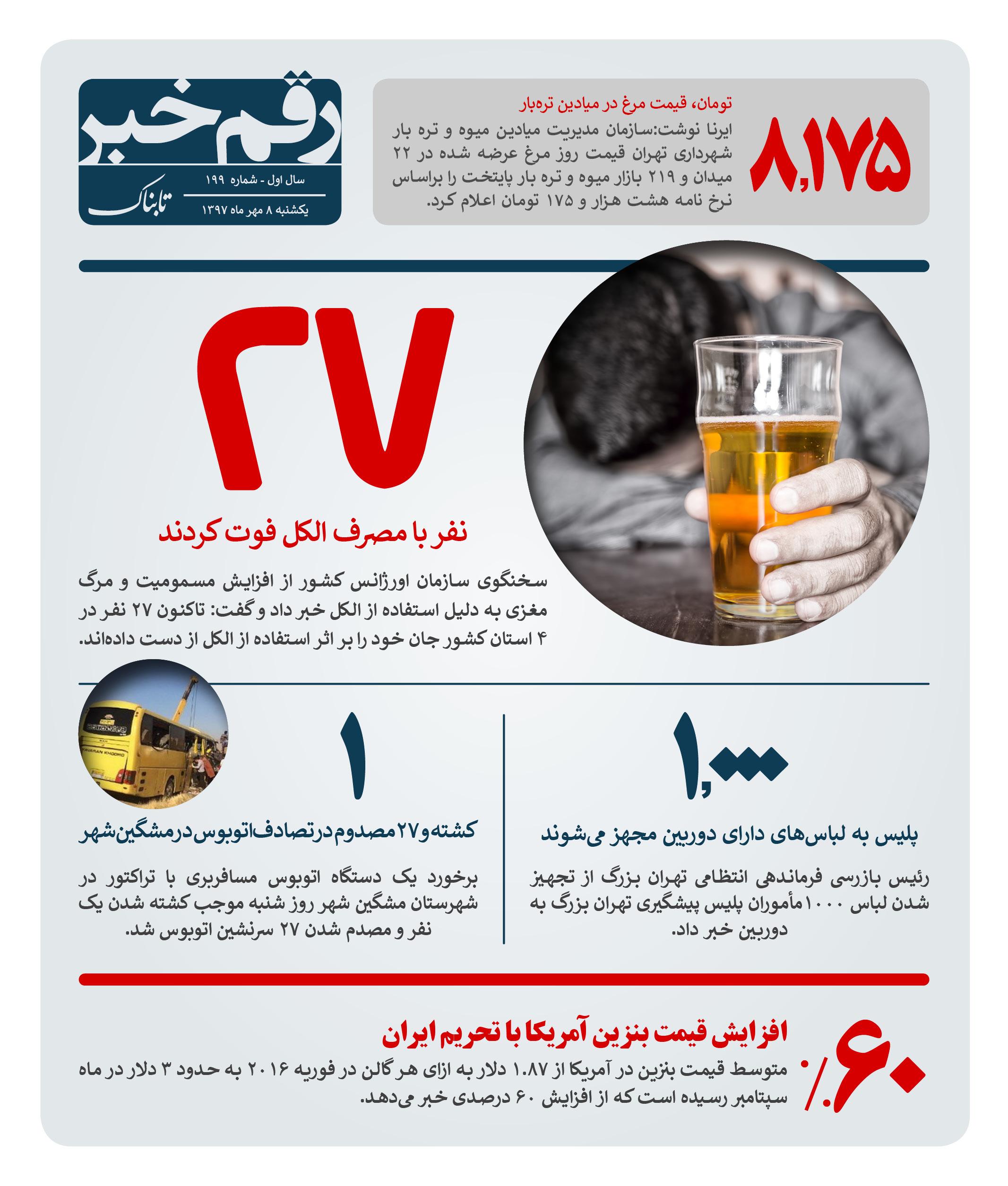 افزایش قیمت بنزین در آمریکا با تحریم ایران