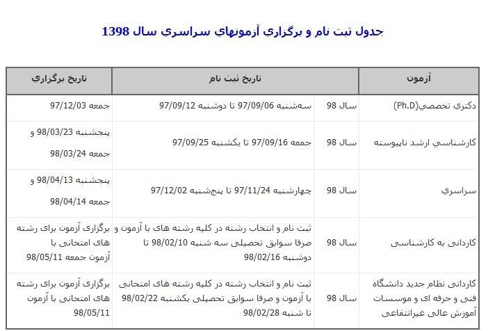 جدول تاریخ برگزاری آزمونهای سال ۹۸