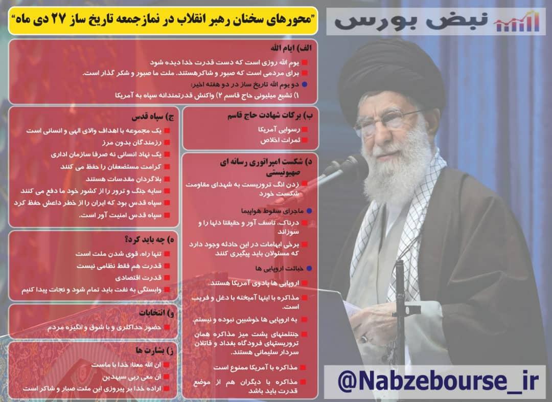 محورهای سخنان رهبر انقلاب در نماز جمعه تاریخ ساز