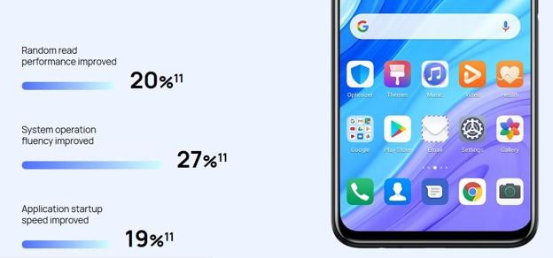 هواوی Huawei Y9s