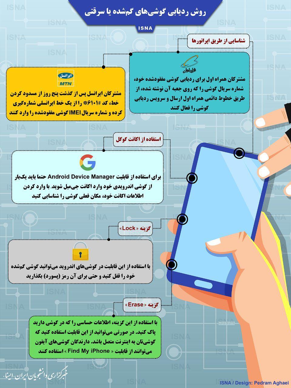 اینفوگرافیک|گوشیهای سرقتی را چگونه ردیابی کنیم؟