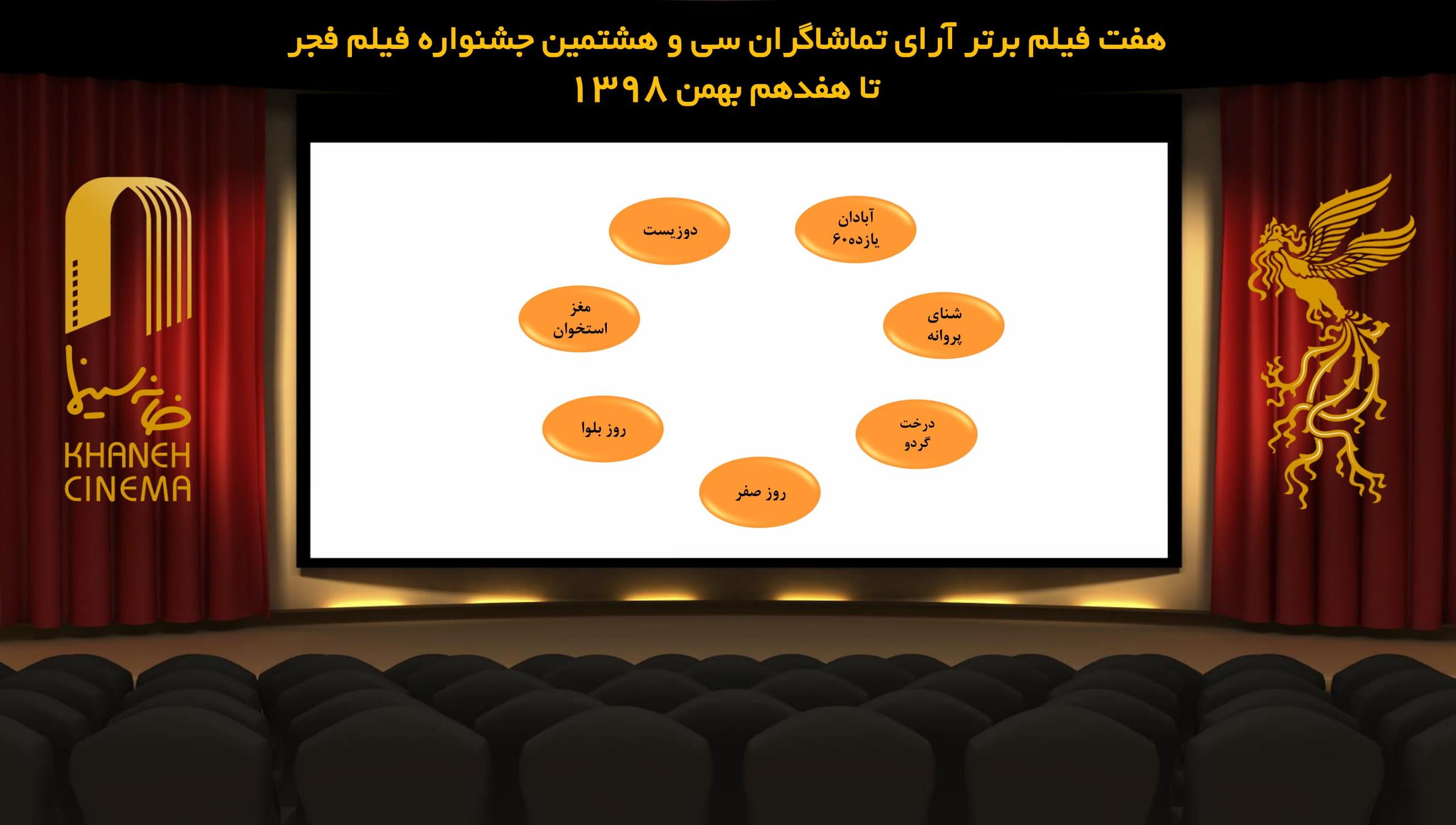 تویجه قانون شکنی در جشنواره فجر با دروغ! / از لباس شخصی و خروج تا آتابای