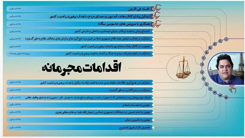 دادگاه روح الله زم آغاز شد/ با تصمیم قاضی صلواتی، دادگاه «غیرعلنی»ست