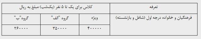 تعرفههای اسکان نوروزی فرهنگیان اعلام شد