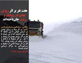 یک ایرانی حاضر به ترک «ووهان» نشد / سانسور مراسم اختتامیه جشنواره فیلم فجر در تلویزیون/ هفت نفر بر اثر ریزش بهمن در رودبار و رشت جانباختهاند/ در راهماندگان پیاده به سمت رشت رفتند