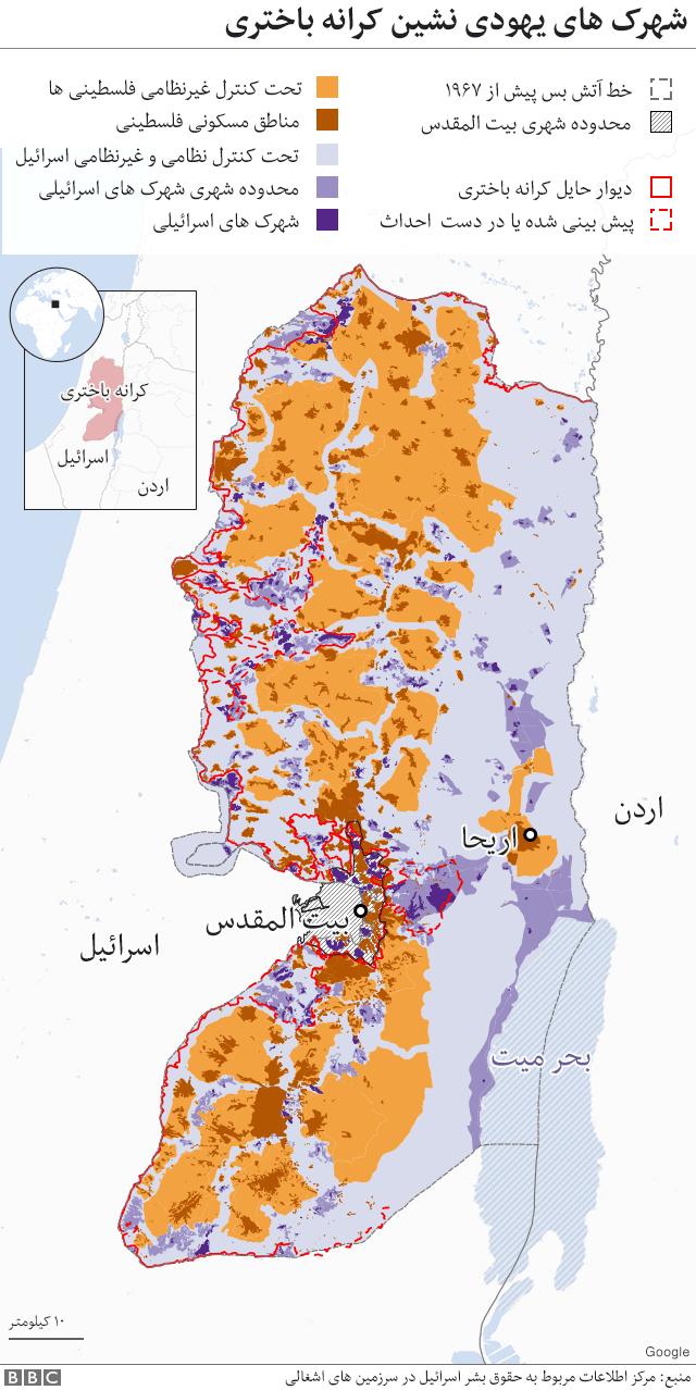 ترامپ: اورشلیم پایتخت تقسیمناپذیر اسرائیل باقی میماند / نتانیاهو: حاکمیت اسرائیل بر دره اردن و دیگر مناطق راهبردی که در تورات اشاره شده، به عنوان بخش ثابت اسرائیل به رسمیت شناخته شد / خلع سلاح حماس و حذف تسلیحات از غزه