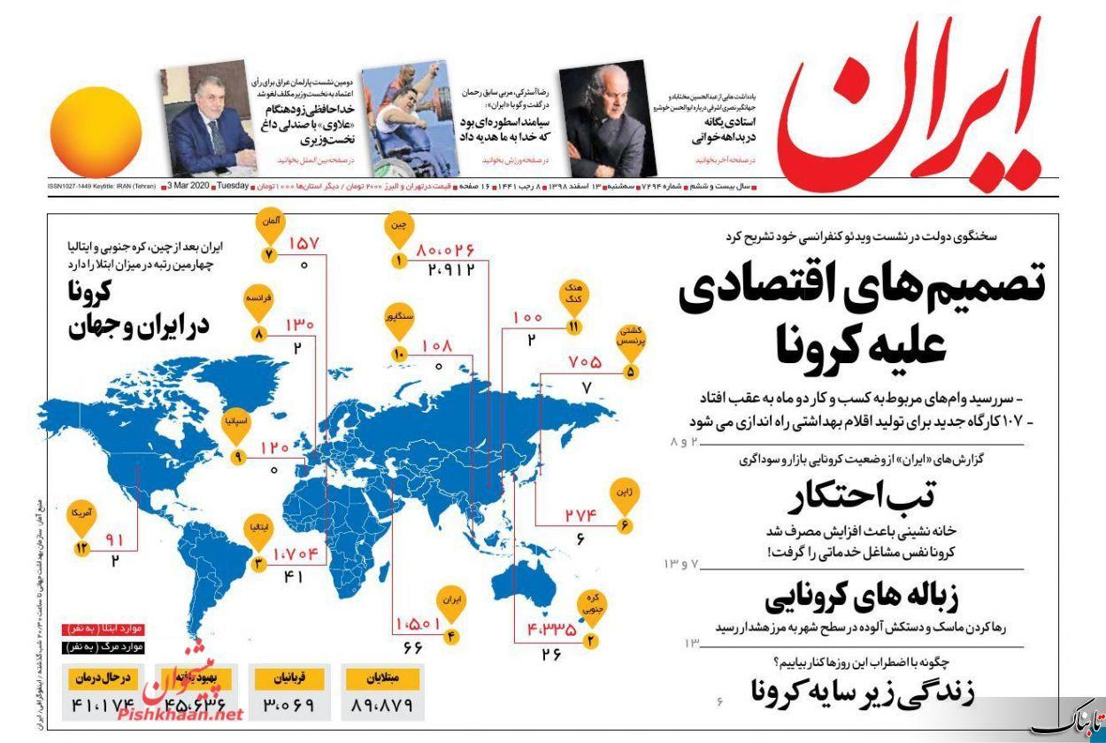 پشت پرده پیشنهاد کرونایی آمریکا به ایران/ از کرونا تا چک برگشتی!/چرا در شرایط بحرانی، به جای همدلی، هر کس به دنبال منافع شخصی است؟