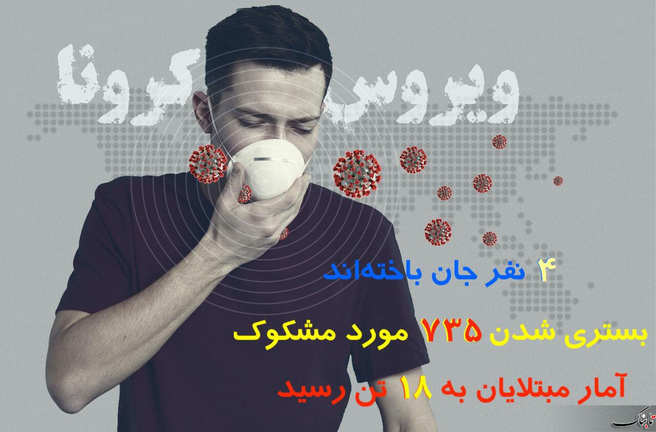 آمار مبتلایان «کووید-۱۹» به ۱۸ تن و جان باختگان به ۴ نفر رسید/ کشف ۱۳ مورد جدید و رسیدن ویروس به تهران و گیلان/ ۷۳۵ بیمار مشکوک شناسایی و بستری شدهاند