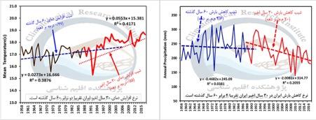 سیل خوزستان: فرصت یا تهدید؟!