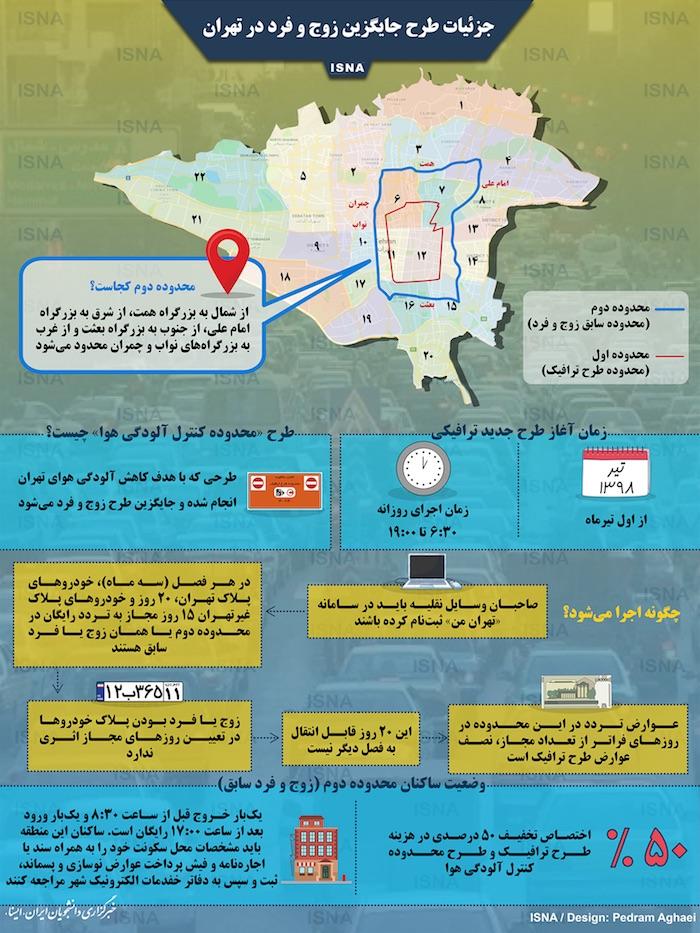 جزئیات طرح جایگزین زوج و فرد در تهران