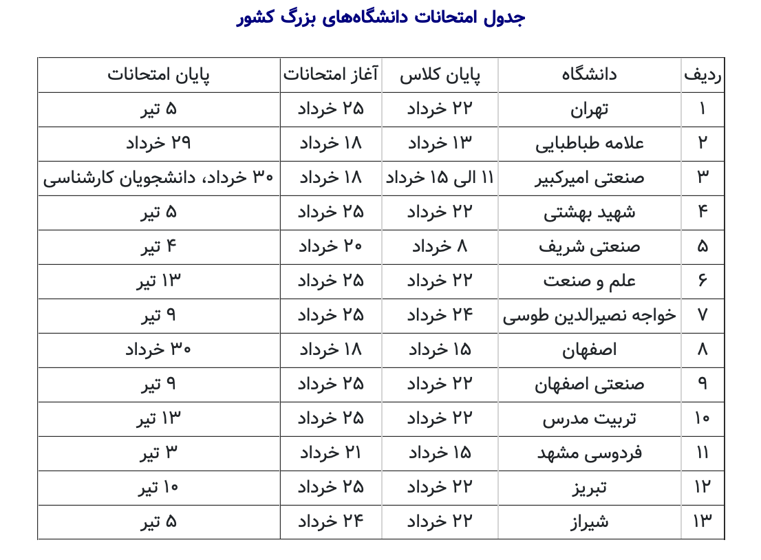 تقویم امتحانی دانشگاههای بزرگ منتشر شد