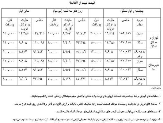 معادله تازه برای نیمه بها شدن قیمت بلیت سینما در همه روزها / گردش مالی در سینمای ایران آنی شد