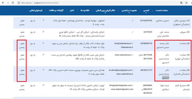 در انجمن صنفی کاریابیهای بین المللی ایران چه خبر است؟