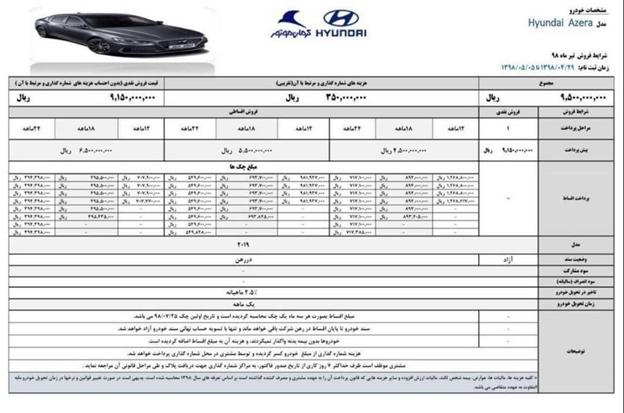 ابهام در پیش فروش هیوندا آزرای ۲۰۱۹ توسط شرکت کرمان موتور؛ این خودروها با چه ارزی وارد شدند؟