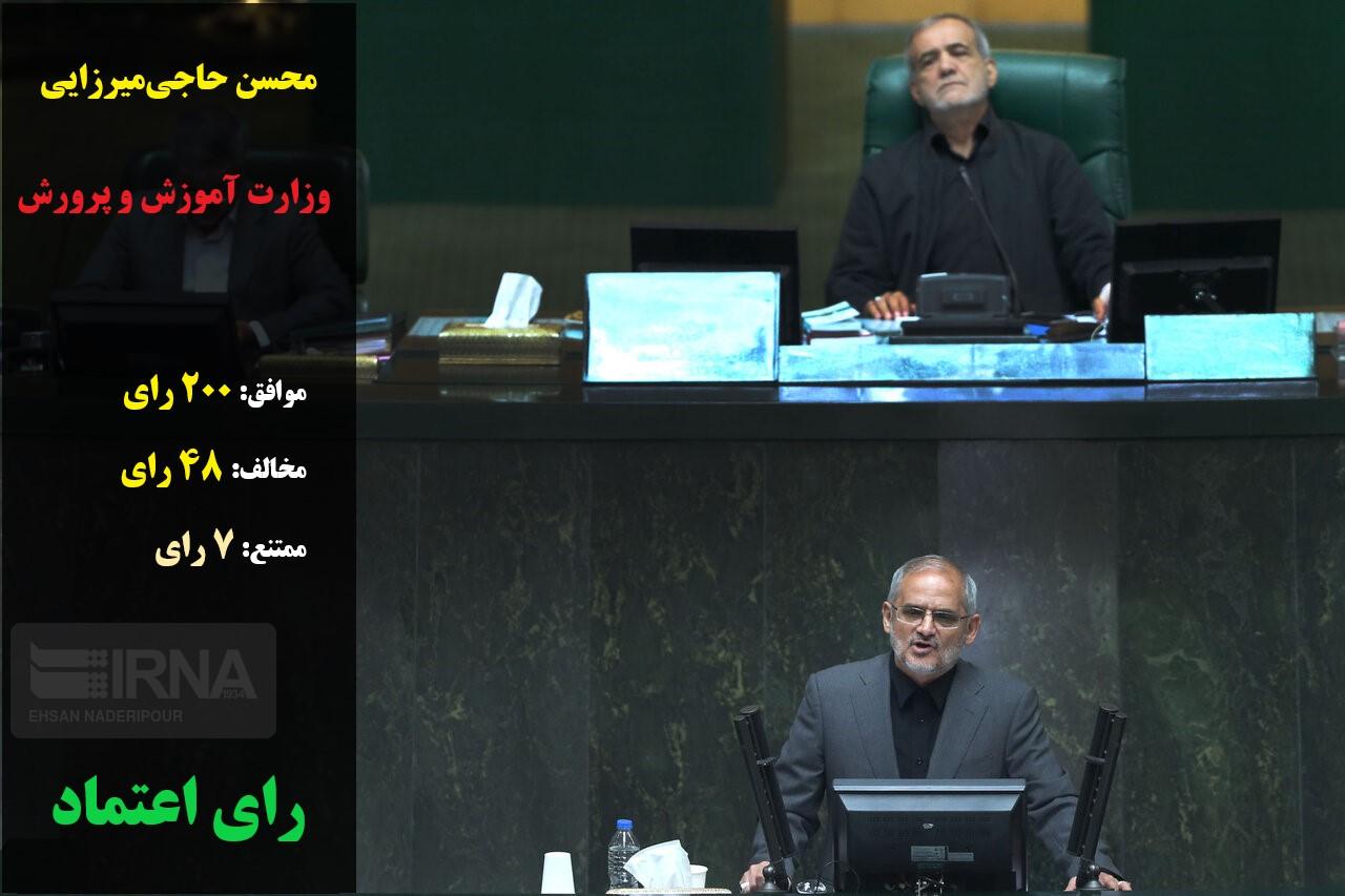 مجلس به «محسن حاجی میرزایی» برای تصدی پست وزارت آموزش و پرورش «رای اعتماد» داد