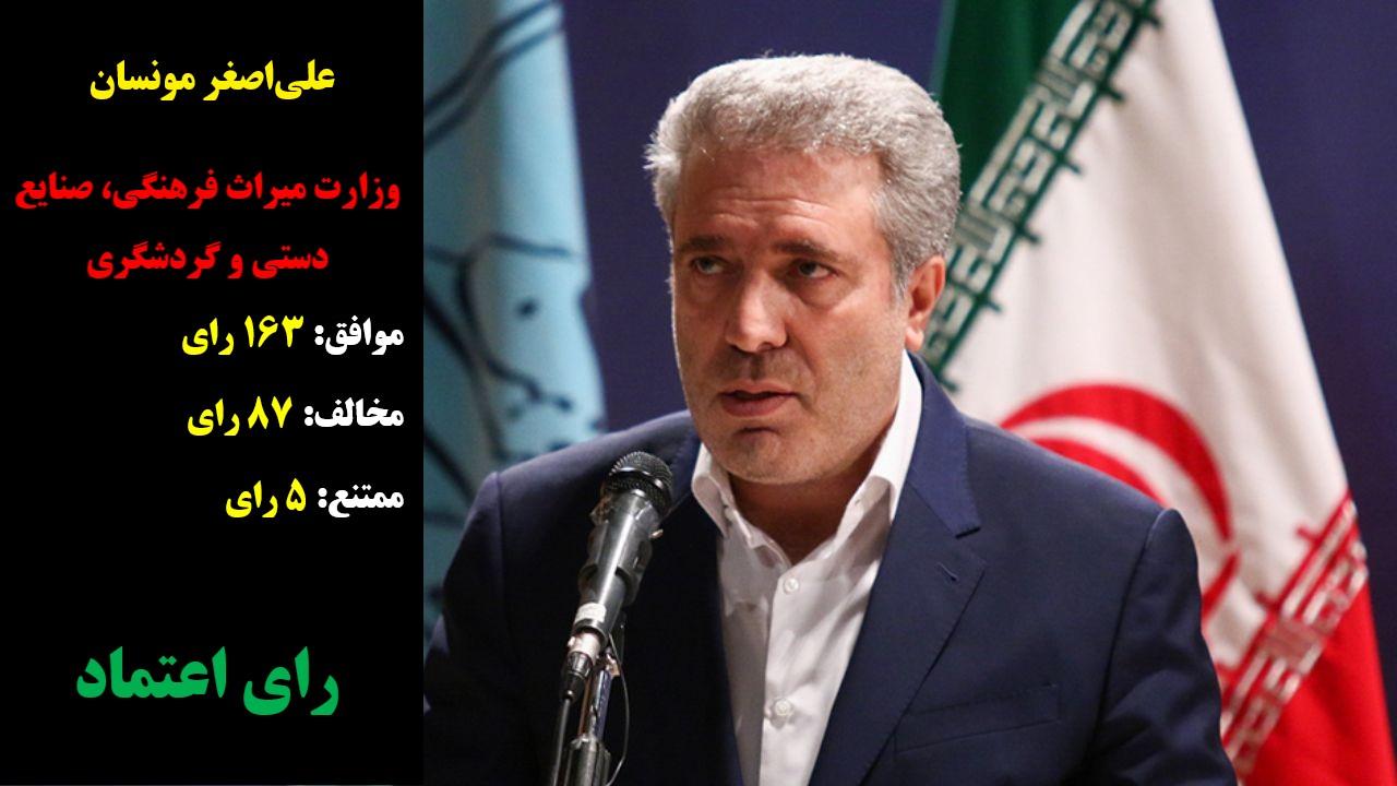 مجلس به «علیاصغر مونسان» برای تصدی پست وزارت میراث فرهنگی، صنایع دستی و گردشگری «رای اعتماد» داد