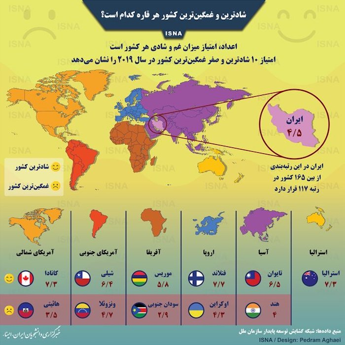 شادترین و غمگینترین کشور هر قاره کدام است؟