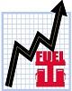 شوک پهپادی به بازار انرژی؛ جهش ۱۸ درصدی قیمت نفت/ چراغ...