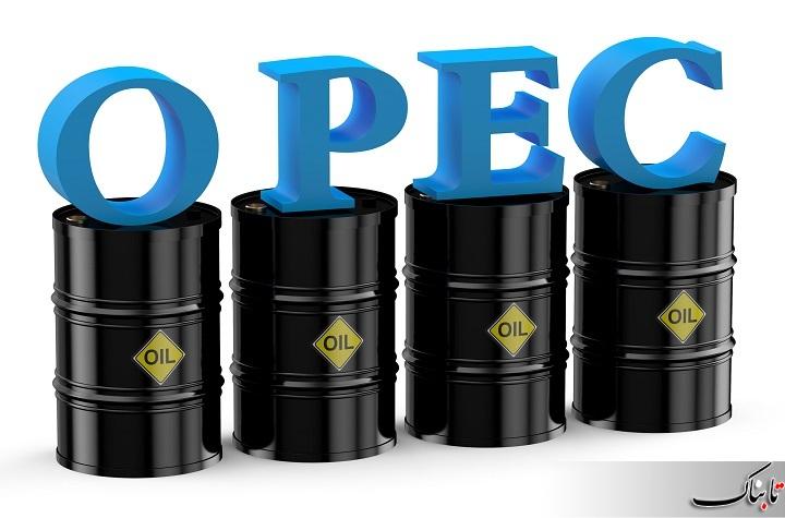 قیمت سبد نفتی اوپک از ۶۷ دلار فراتر رفت