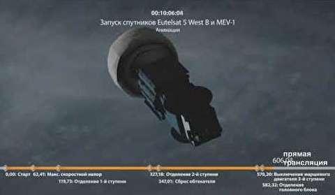 پرتاب دو ماهواره روس با موشک پروتون-ام